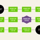 使用 CSS 轻松制作!流程图 + 图表 9 选择 [时间线、家谱风格等]